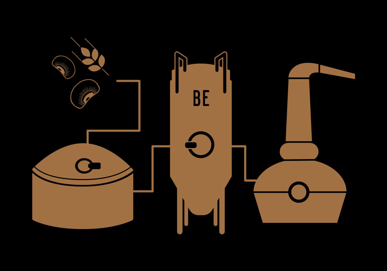 Black Eyed Distilling - Our Process